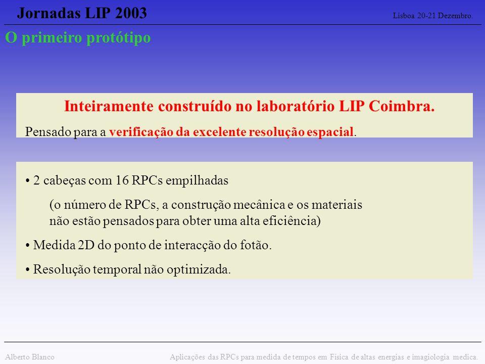 Jornadas LIP 2003 Lisboa 20-21 Dezembro. Alberto Blanco Aplicações das RPCs para medida de tempos em Física de altas energias e imagiologia medica. In