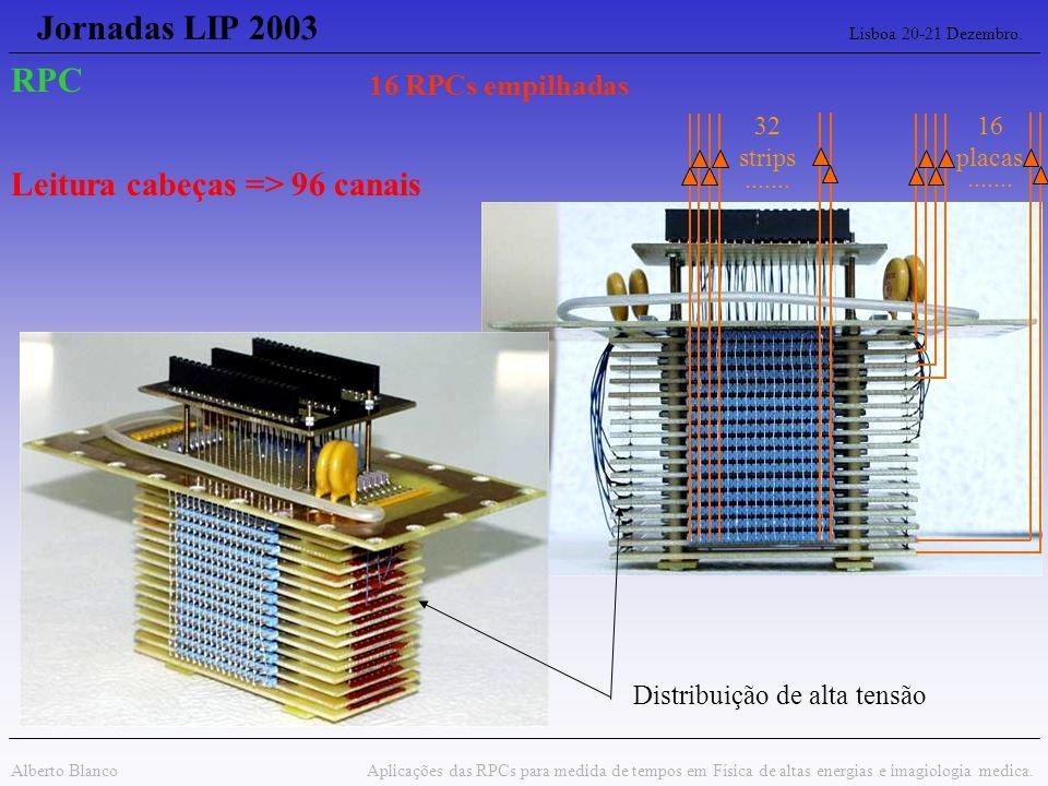 Jornadas LIP 2003 Lisboa 20-21 Dezembro. Alberto Blanco Aplicações das RPCs para medida de tempos em Física de altas energias e imagiologia medica. 16