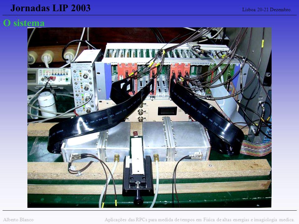 Jornadas LIP 2003 Lisboa 20-21 Dezembro. Alberto Blanco Aplicações das RPCs para medida de tempos em Física de altas energias e imagiologia medica. O
