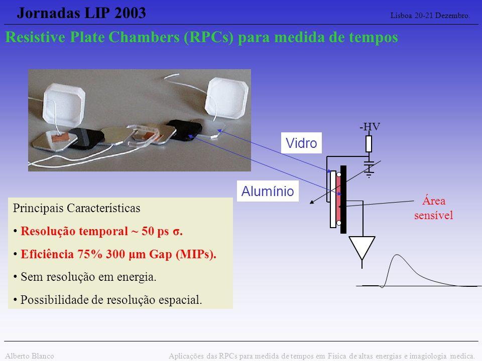 Jornadas LIP 2003 Lisboa 20-21 Dezembro. Alberto Blanco Aplicações das RPCs para medida de tempos em Física de altas energias e imagiologia medica. -H