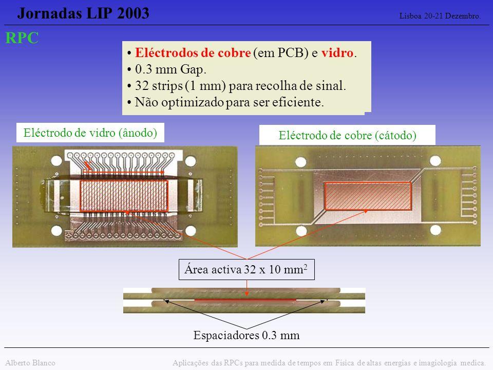Jornadas LIP 2003 Lisboa 20-21 Dezembro. Alberto Blanco Aplicações das RPCs para medida de tempos em Física de altas energias e imagiologia medica. El