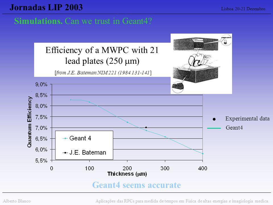 Jornadas LIP 2003 Lisboa 20-21 Dezembro. Alberto Blanco Aplicações das RPCs para medida de tempos em Física de altas energias e imagiologia medica. Si