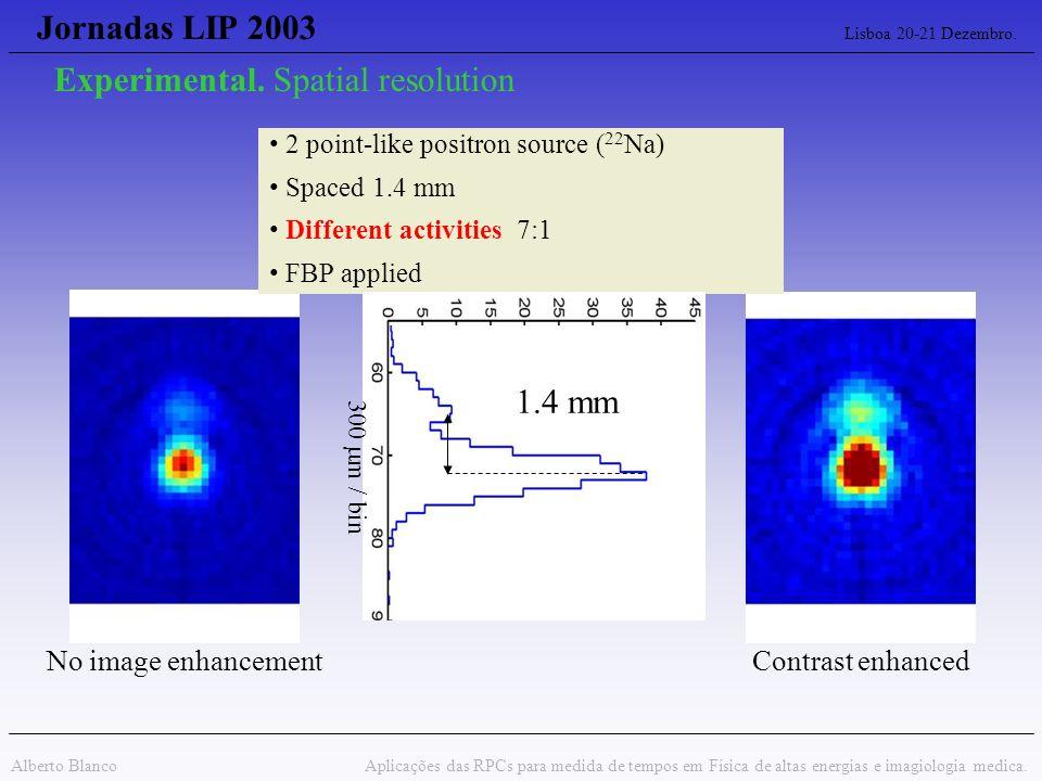 Jornadas LIP 2003 Lisboa 20-21 Dezembro. Alberto Blanco Aplicações das RPCs para medida de tempos em Física de altas energias e imagiologia medica. Ex