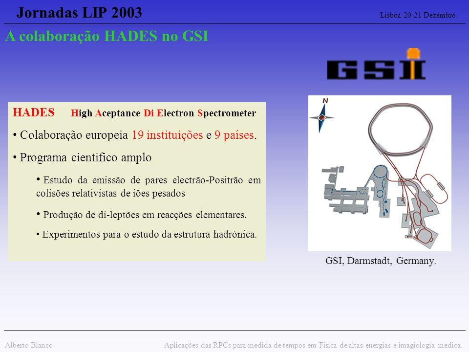 Jornadas LIP 2003 Lisboa 20-21 Dezembro. Alberto Blanco Aplicações das RPCs para medida de tempos em Física de altas energias e imagiologia medica. GS