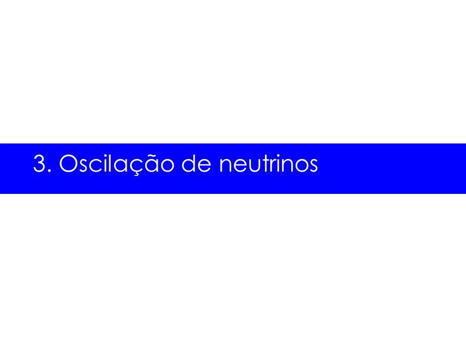 3. Oscilação de neutrinos