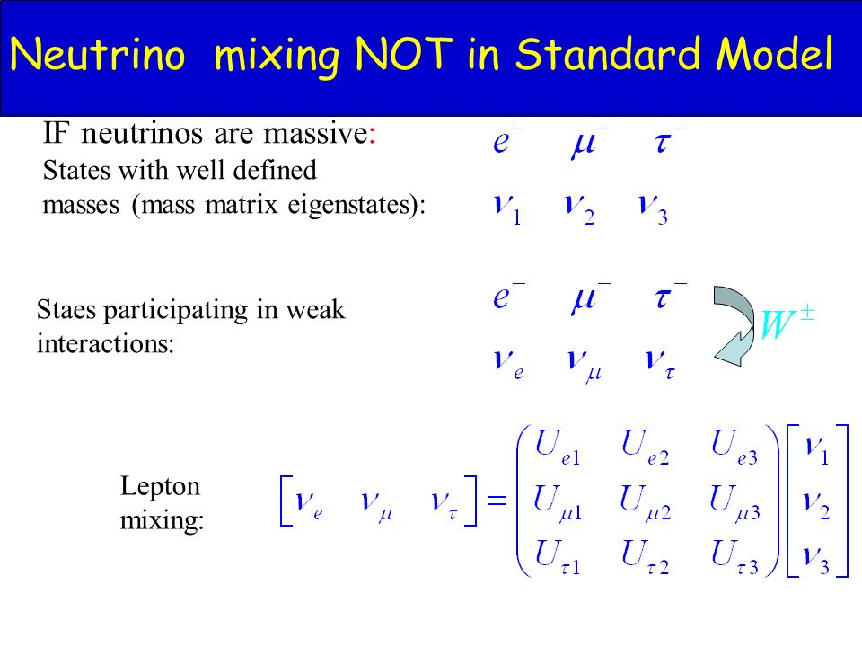 Neutrino mixing NOT in Standard Model IF neutrinos are massive: States with well defined masses (mass matrix eigenstates): Staes participating in weak interactions: Lepton mixing: