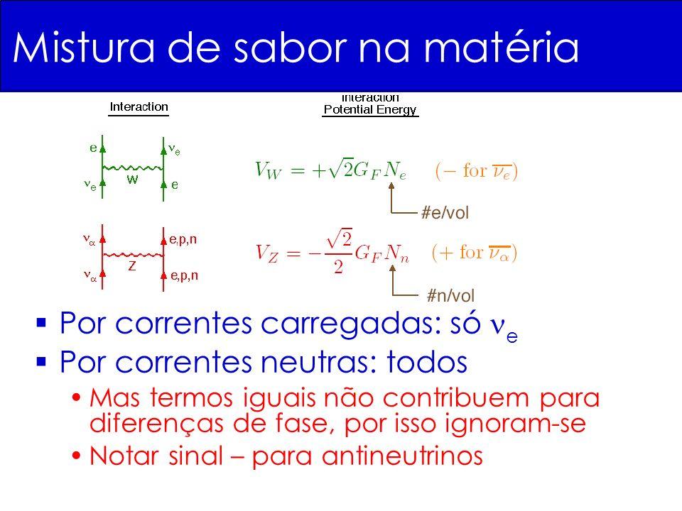 Mistura de sabor na matéria Por correntes carregadas: só e Por correntes neutras: todos Mas termos iguais não contribuem para diferenças de fase, por isso ignoram-se Notar sinal – para antineutrinos