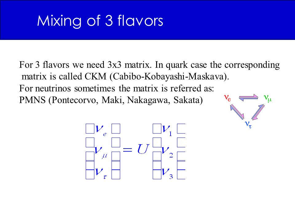 Mixing of 3 flavors For 3 flavors we need 3x3 matrix. In quark case the corresponding matrix is called CKM (Cabibo-Kobayashi-Maskava). For neutrinos s