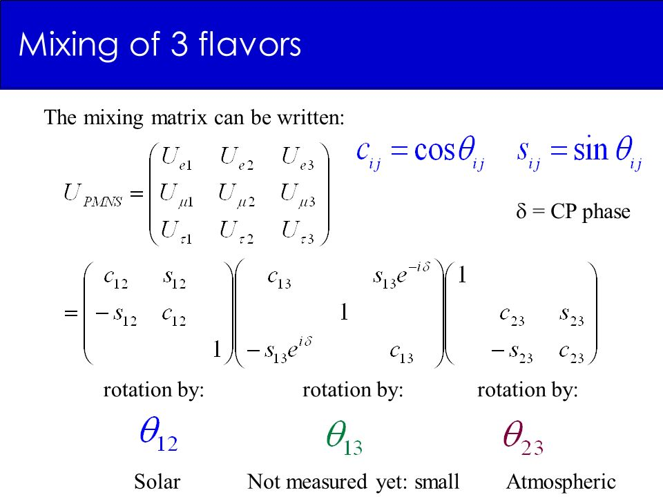 Mixing of 3 flavors The mixing matrix can be written: rotation by: = CP phase SolarAtmosphericNot measured yet: small