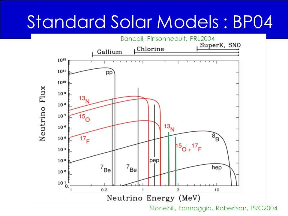 Bahcall, Pinsonneault, PRL2004 Stonehill, Formaggio, Robertson, PRC2004 Standard Solar Models : BP04