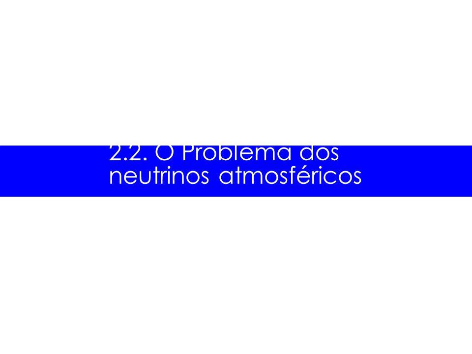 2.2. O Problema dos neutrinos atmosféricos