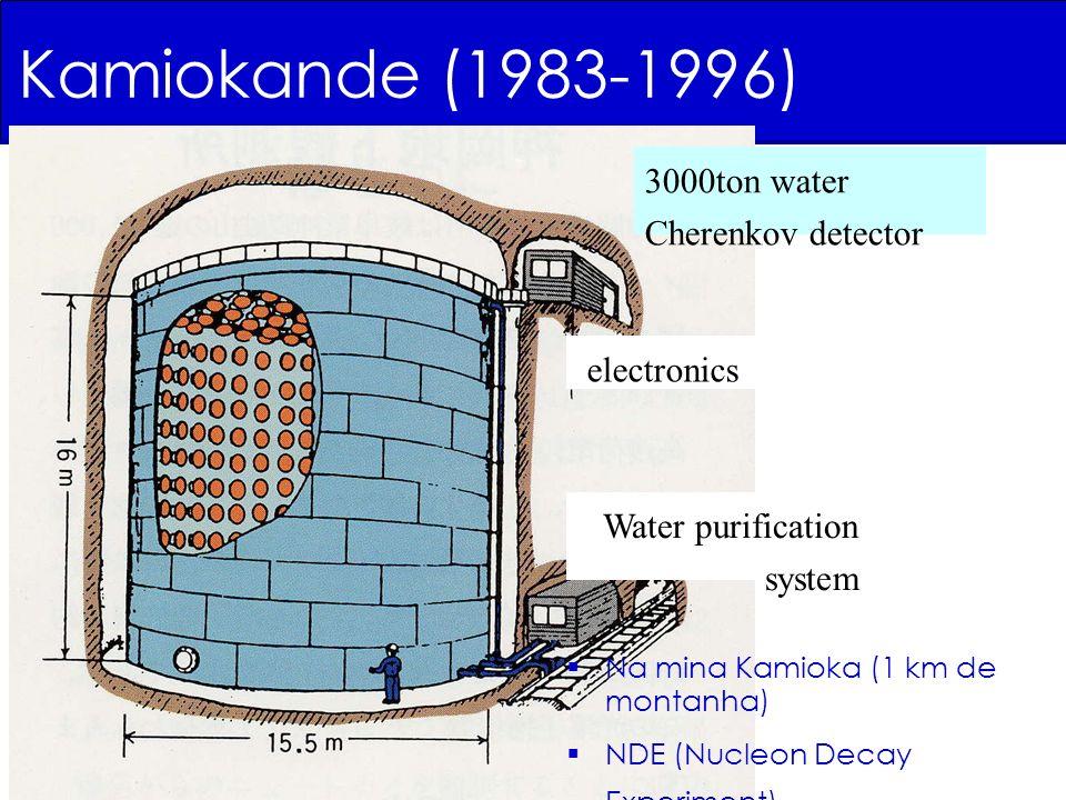 3000ton water Cherenkov detector electronics Water purification system Kamiokande (1983-1996) Na mina Kamioka (1 km de montanha) NDE (Nucleon Decay Experiment)
