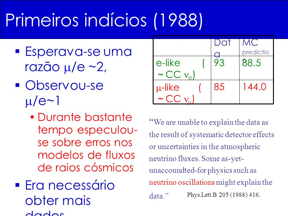 like ( CC ) e-like ( CC e ) MC predictio n Dat a We are unable to explain the data as the result of systematic detector effects or uncertainties in the atmospheric neutrino fluxes.
