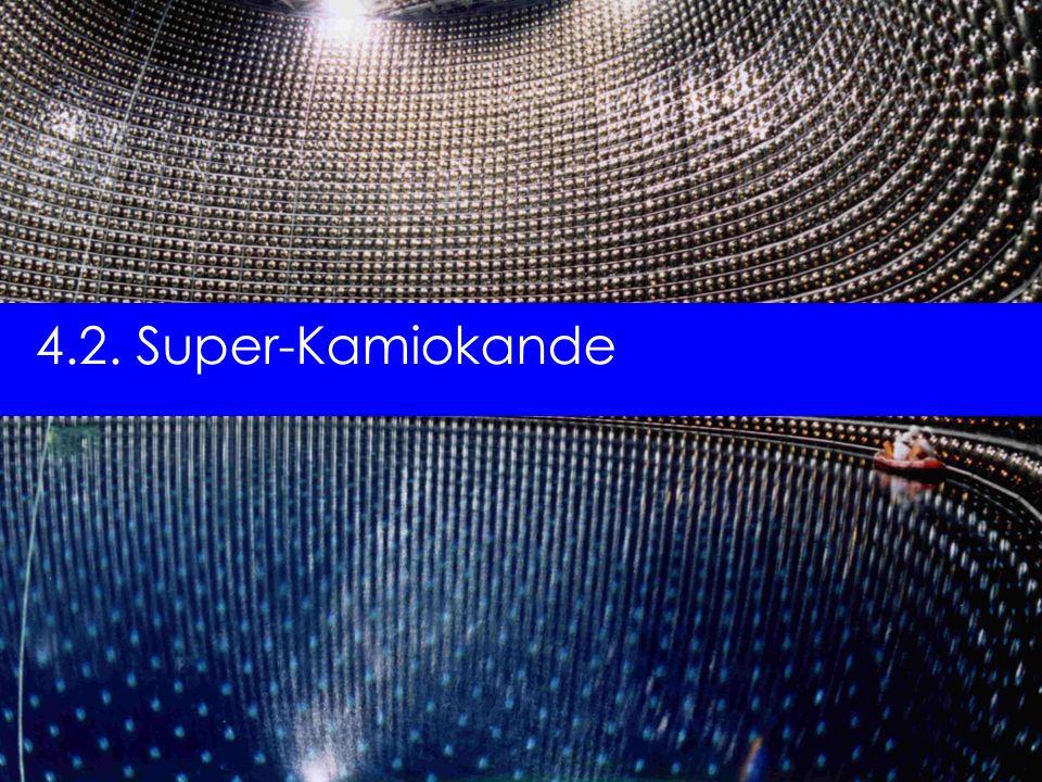 4.2. Super-Kamiokande