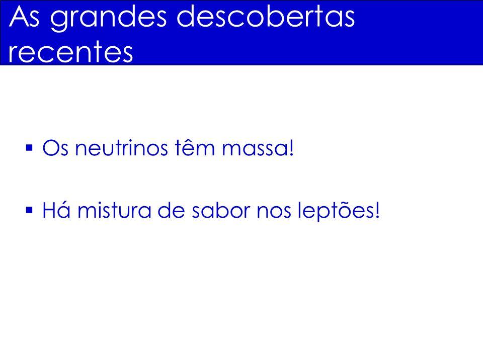 (CC samples) (CC sample) Lepton momentum (GeV/c) lepton Nucleon (M N = 1GeV/c 2 ) Resolução angular