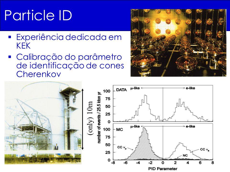 (only) 10m Particle ID Experiência dedicada em KEK Calibração do parâmetro de identificação de cones Cherenkov