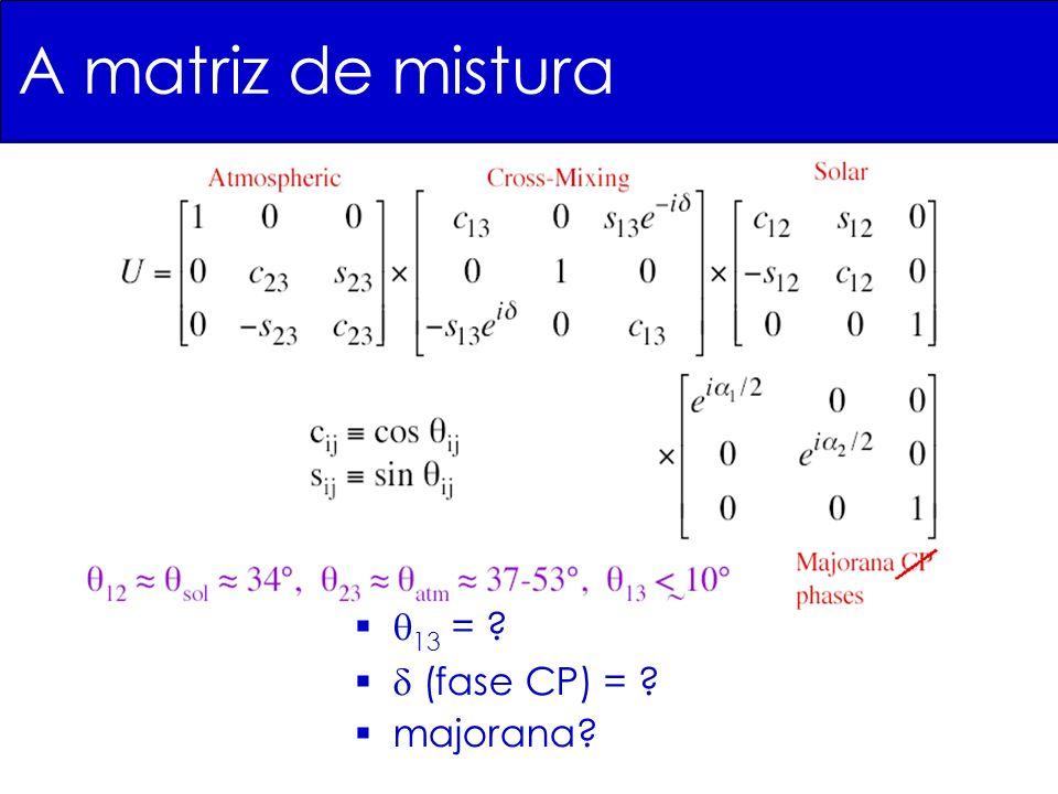 A matriz de mistura 13 = ? (fase CP) = ? majorana?