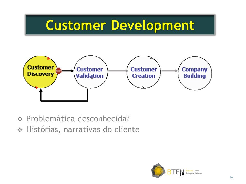 16 Problemática desconhecida? Histórias, narrativas do cliente Customer Development
