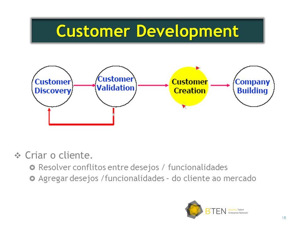 18 Criar o cliente. Resolver conflitos entre desejos / funcionalidades Agregar desejos /funcionalidades – do cliente ao mercado Customer Development