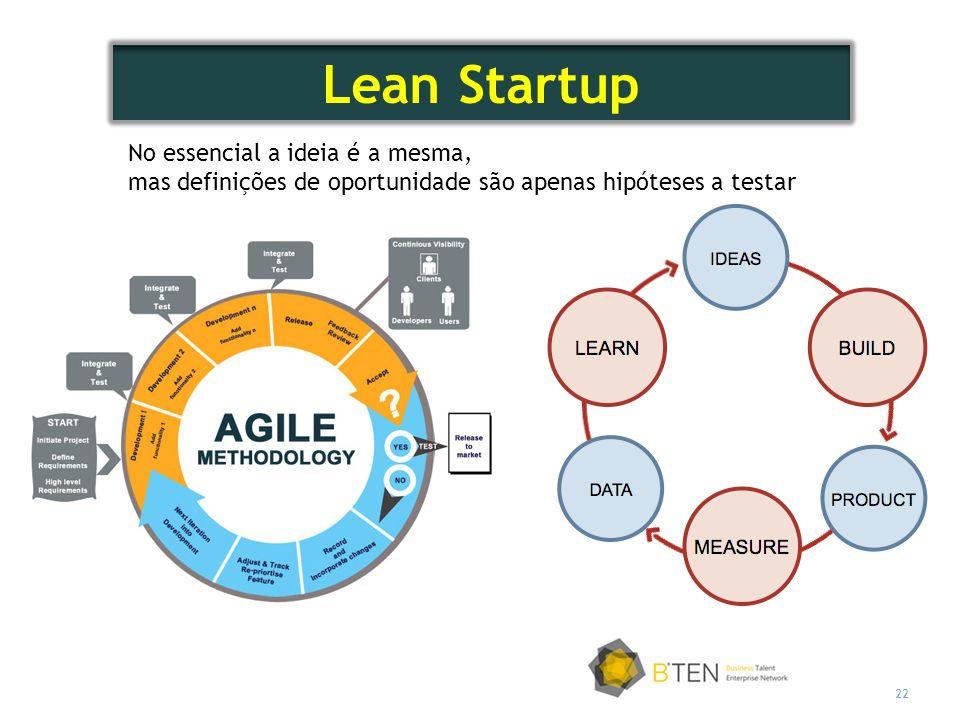 22 No essencial a ideia é a mesma, mas definições de oportunidade são apenas hipóteses a testar Lean Startup