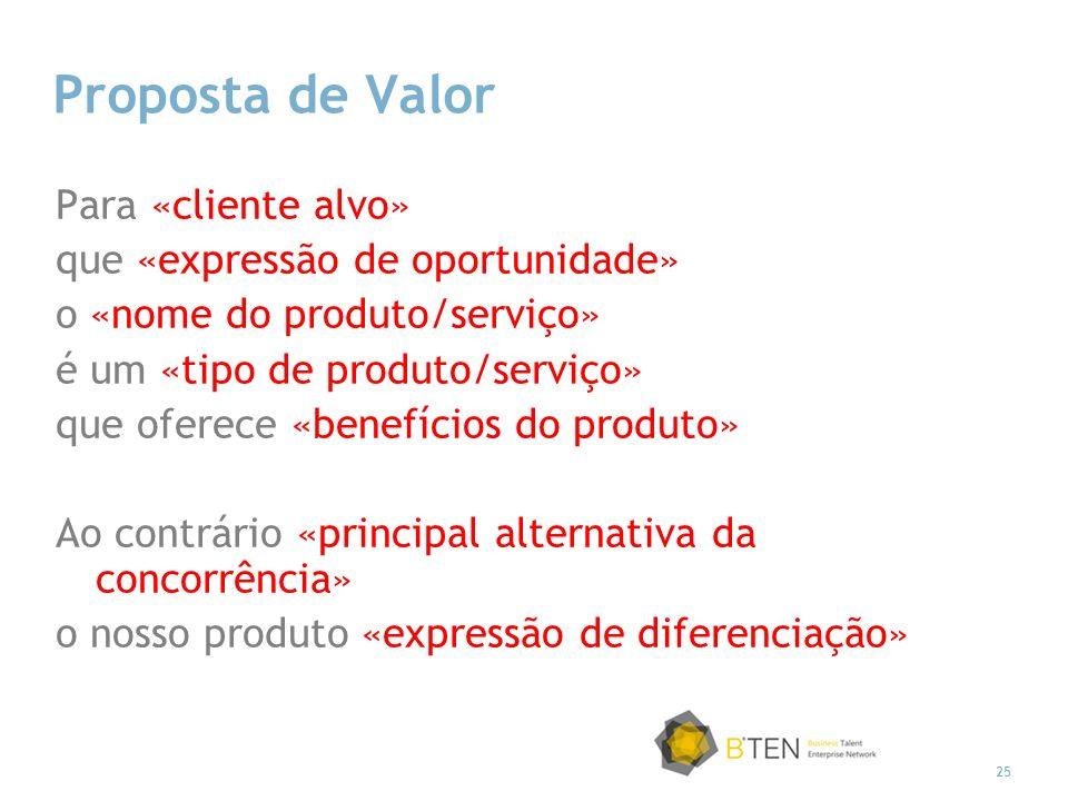 25 Proposta de Valor Para «cliente alvo» que «expressão de oportunidade» o «nome do produto/serviço» é um «tipo de produto/serviço» que oferece «benefícios do produto» Ao contrário «principal alternativa da concorrência» o nosso produto «expressão de diferenciação»