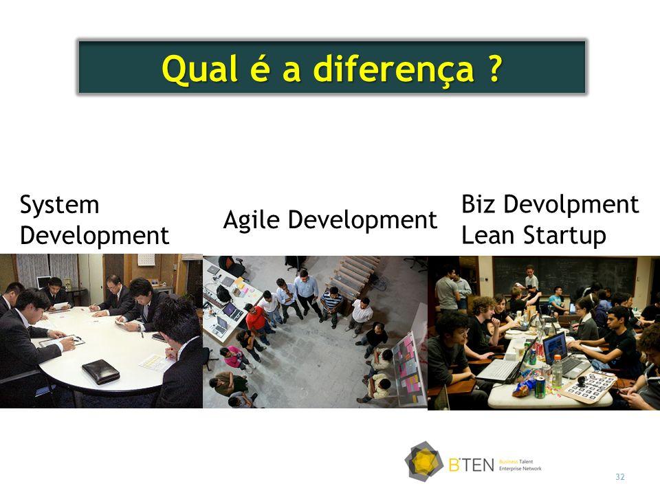 32 Qual é a diferença ? System Development Agile Development Biz Devolpment Lean Startup