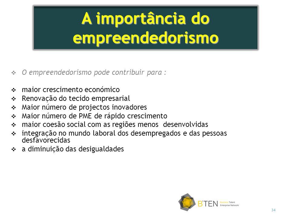 34 O empreendedorismo pode contribuir para : maior crescimento económico Renovação do tecido empresarial Maior número de projectos inovadores Maior nú