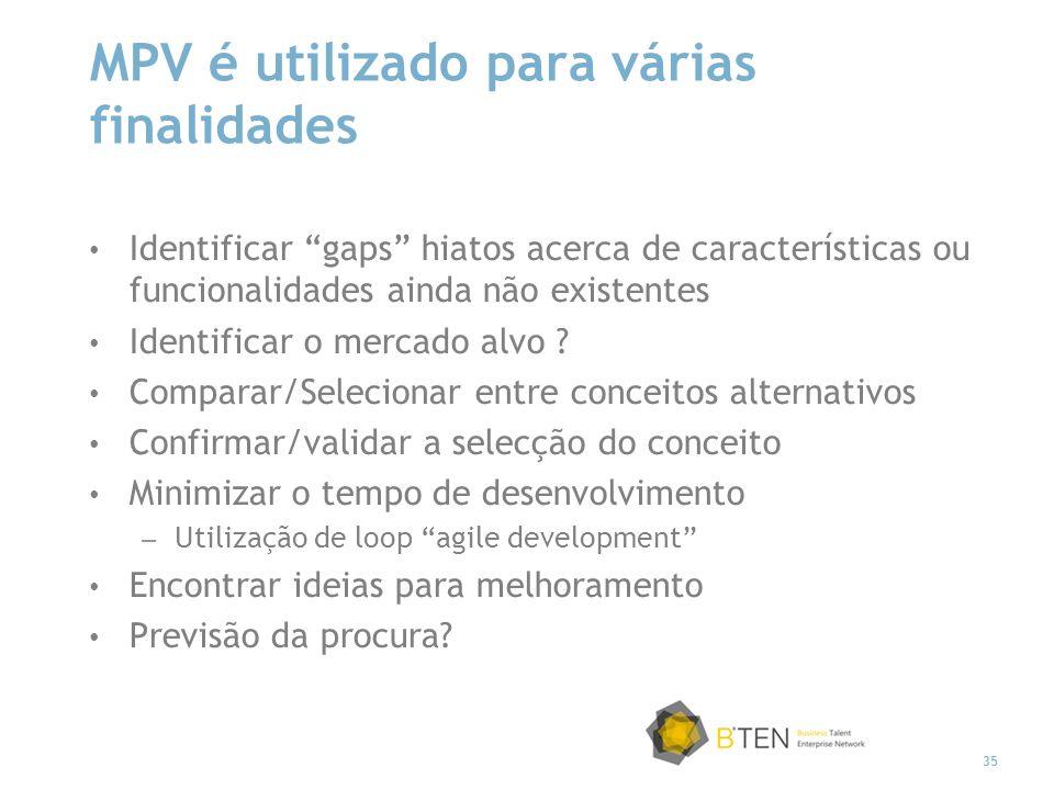 35 MPV é utilizado para várias finalidades Identificar gaps hiatos acerca de características ou funcionalidades ainda não existentes Identificar o mercado alvo .