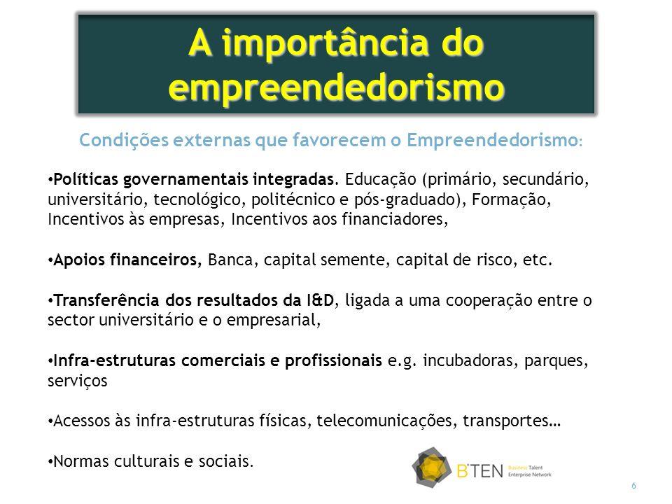 6 Condições externas que favorecem o Empreendedorismo : Políticas governamentais integradas. Educação (primário, secundário, universitário, tecnológic