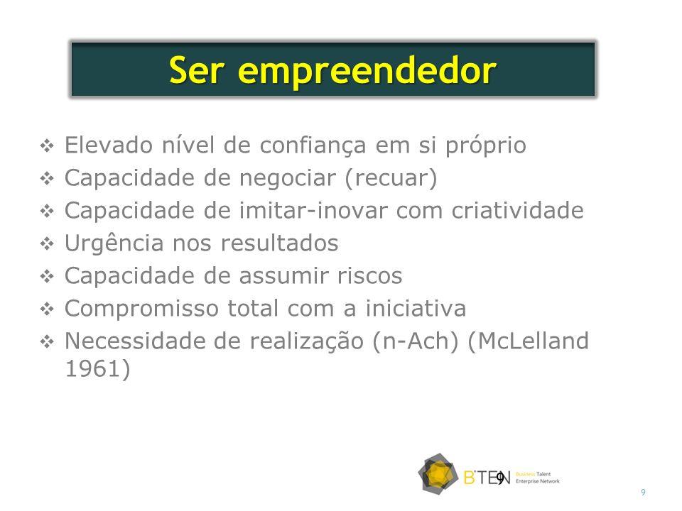 9 9 Elevado nível de confiança em si próprio Capacidade de negociar (recuar) Capacidade de imitar-inovar com criatividade Urgência nos resultados Capa