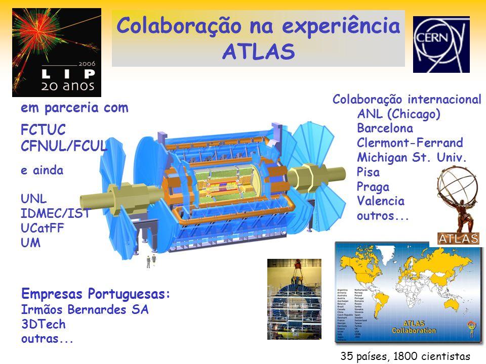 Colaboração na experiência ATLAS em parceria com FCTUC CFNUL/FCUL e ainda UNL IDMEC/IST UCatFF UM Empresas Portuguesas: Irmãos Bernardes SA 3DTech outras...
