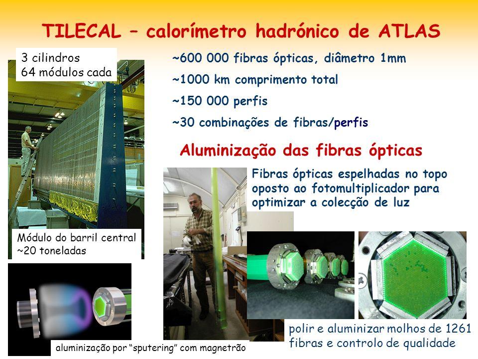 TILECAL – calorímetro hadrónico de ATLAS Módulo do barril central ~20 toneladas ~600 000 fibras ópticas, diâmetro 1mm ~1000 km comprimento total ~150 000 perfis ~30 combinações de fibras/perfis 3 cilindros 64 módulos cada Aluminização das fibras ópticas Fibras ópticas espelhadas no topo oposto ao fotomultiplicador para optimizar a colecção de luz polir e aluminizar molhos de 1261 fibras e controlo de qualidade aluminização por sputering com magnetrão