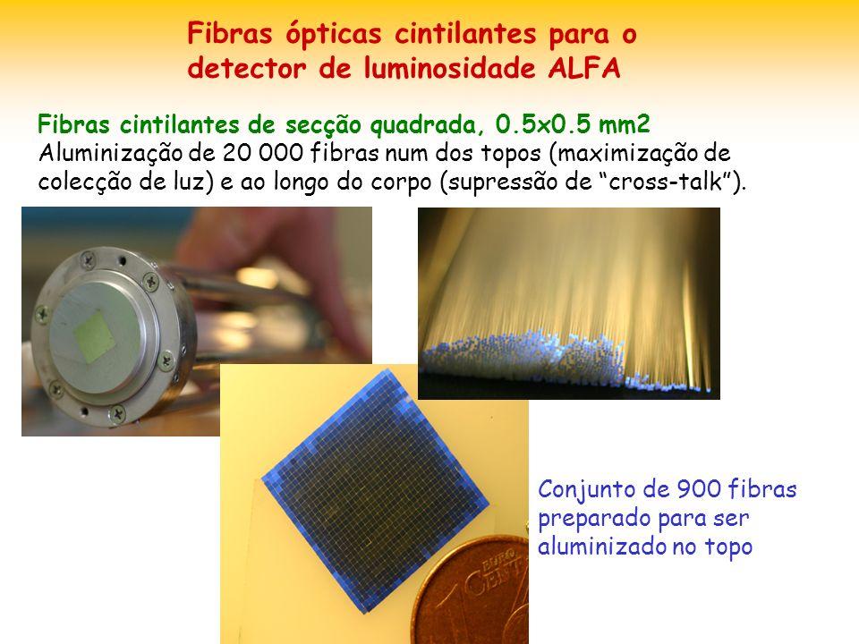 Fibras ópticas cintilantes para o detector de luminosidade ALFA Fibras cintilantes de secção quadrada, 0.5x0.5 mm2 Aluminização de 20 000 fibras num dos topos (maximização de colecção de luz) e ao longo do corpo (supressão de cross-talk).