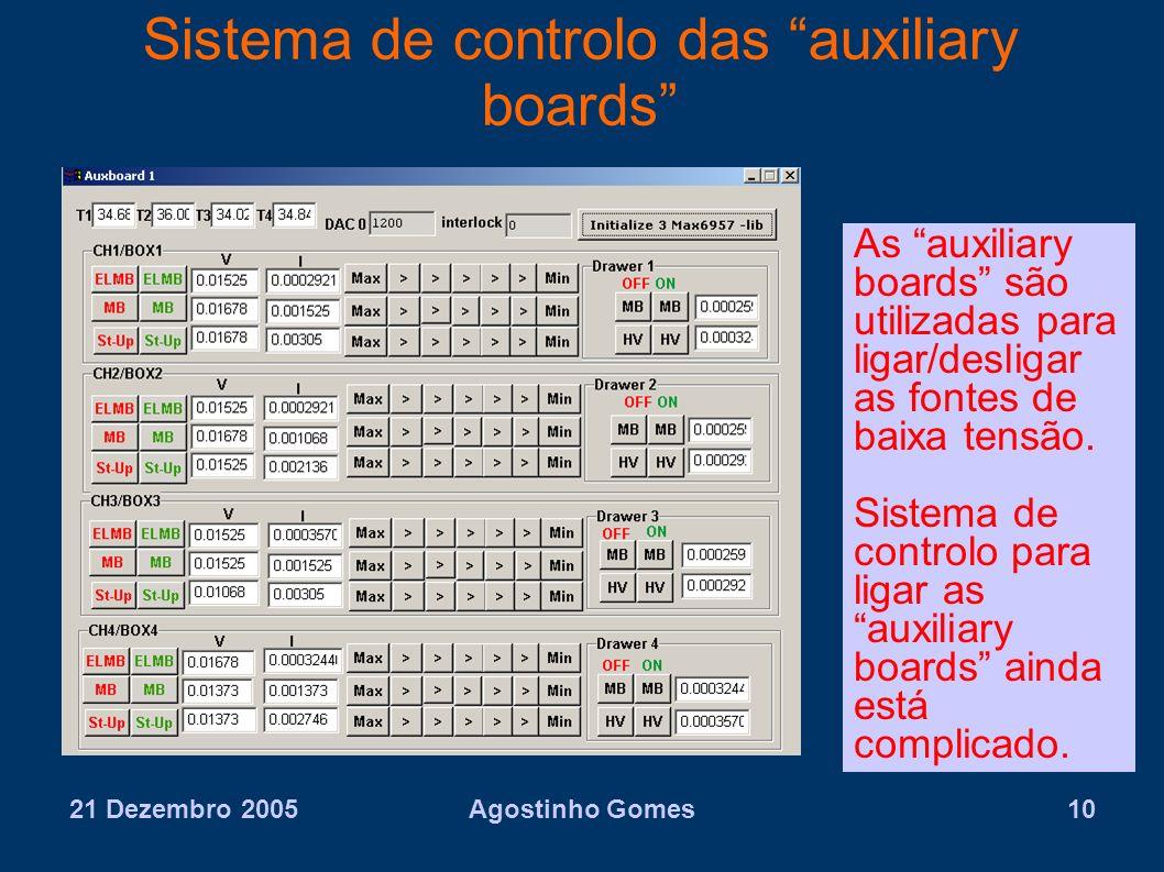 21 Dezembro 2005Agostinho Gomes10 Sistema de controlo das auxiliary boards As auxiliary boards são utilizadas para ligar/desligar as fontes de baixa t