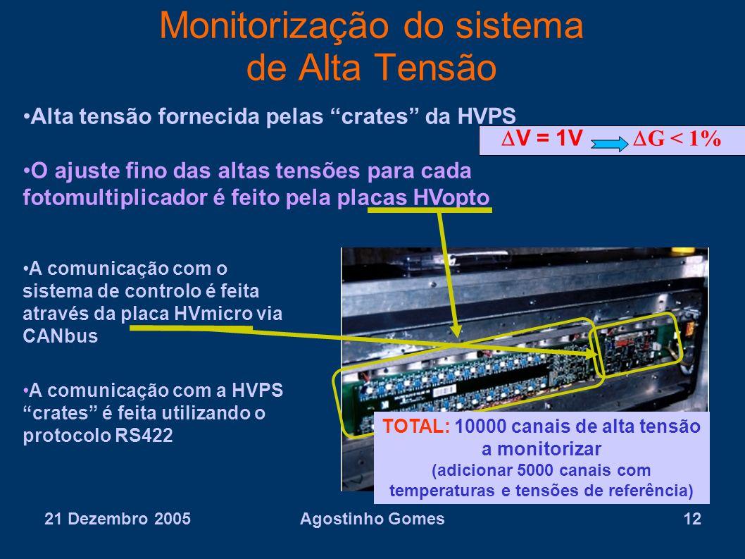 21 Dezembro 2005Agostinho Gomes12 A comunicação com o sistema de controlo é feita através da placa HVmicro via CANbus Monitorização do sistema de Alta