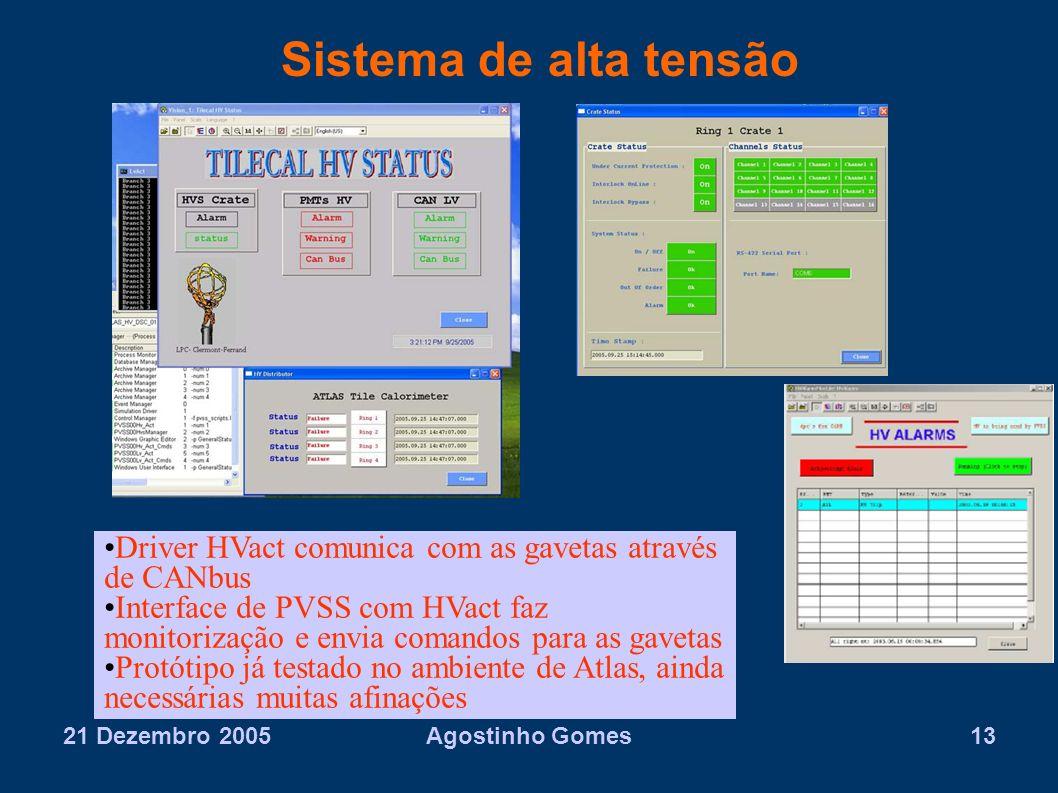 21 Dezembro 2005Agostinho Gomes13 Sistema de alta tensão Driver HVact comunica com as gavetas através de CANbus Interface de PVSS com HVact faz monito