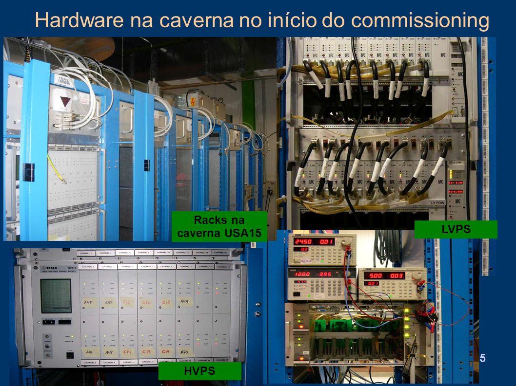 21 Dezembro 2005Agostinho Gomes15 Hardware na caverna no início do commissioning Racks na caverna USA15 HVPS LVPS