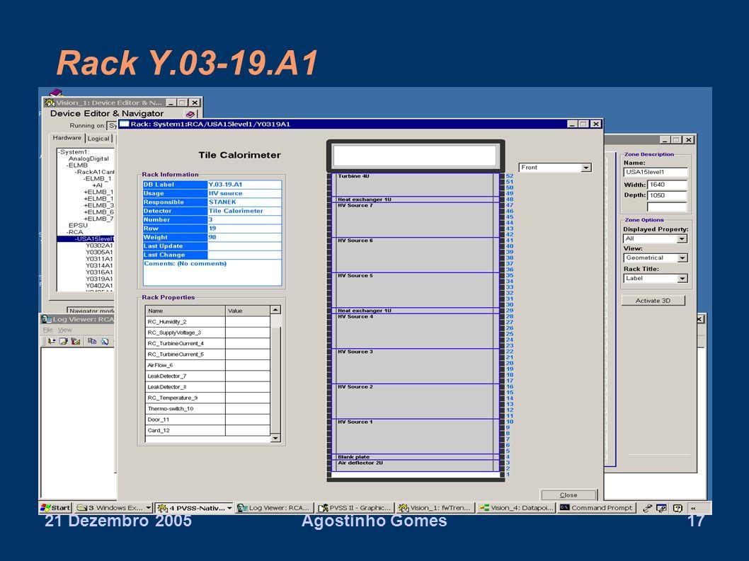21 Dezembro 2005Agostinho Gomes17 Rack Y.03-19.A1
