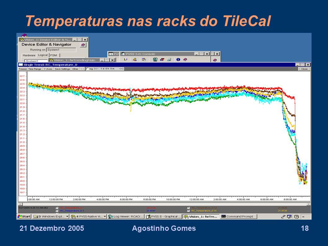 21 Dezembro 2005Agostinho Gomes18 Temperaturas nas racks do TileCal