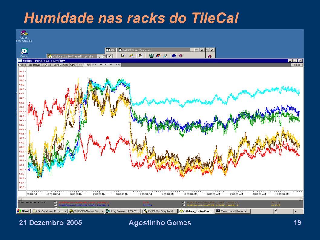21 Dezembro 2005Agostinho Gomes19 Humidade nas racks do TileCal