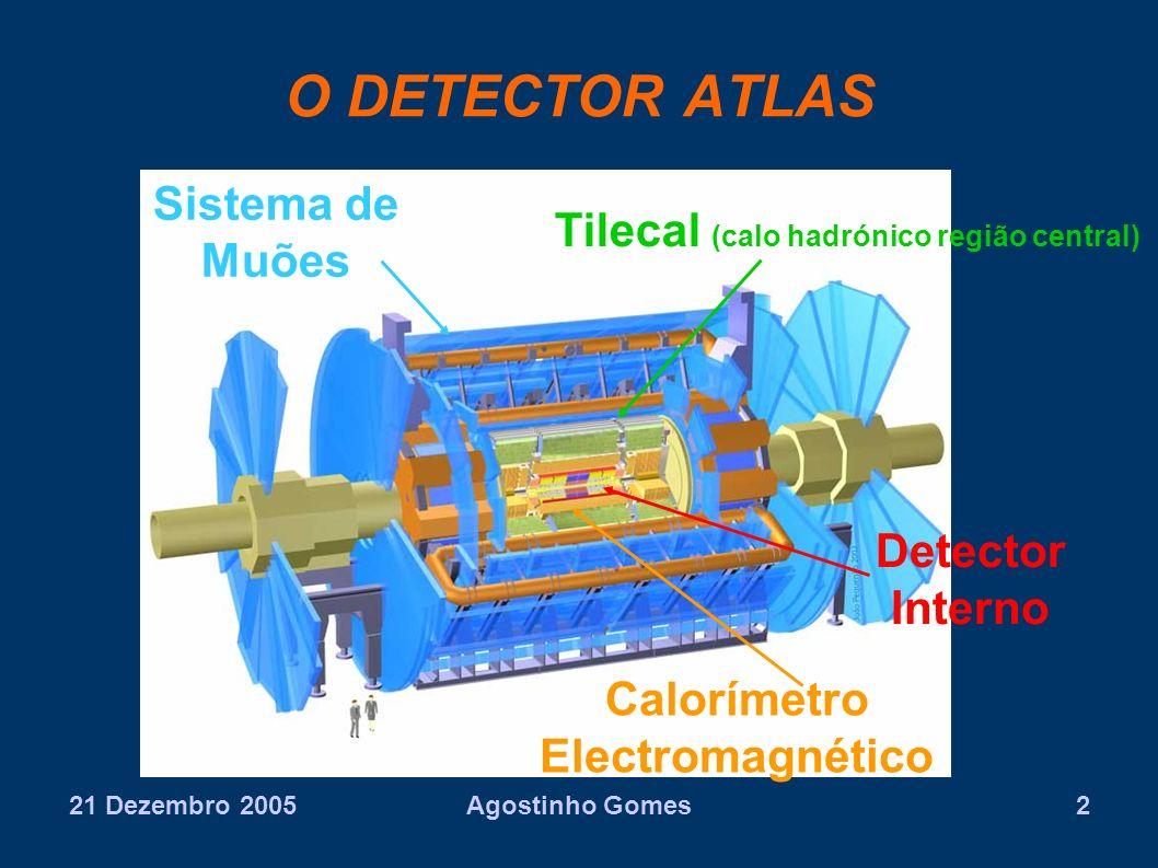 21 Dezembro 2005Agostinho Gomes2 O DETECTOR ATLAS Calorímetro Electromagnético Tilecal (calo hadrónico região central) Detector Interno Sistema de Muõ