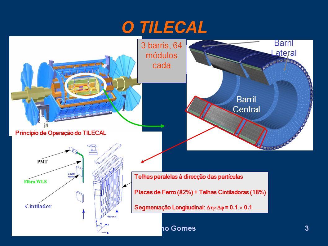 21 Dezembro 2005Agostinho Gomes3 O Calorímetro Hadrónico TILECAL está dividido em 3 regiões: O TILECAL Barril Central Barril Lateral 3 barris, 64 módu