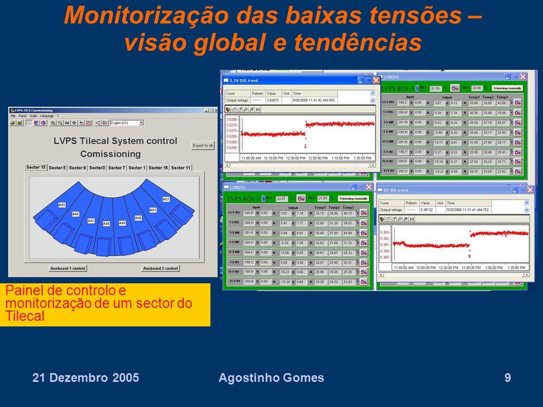 21 Dezembro 2005Agostinho Gomes9 Monitorização das baixas tensões – visão global e tendências Painel de controlo e monitorização de um sector do Tilec