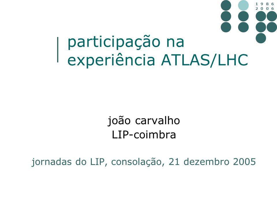 1 9 8 6 2 0 0 6 participação na experiência ATLAS/LHC joão carvalho LIP-coimbra jornadas do LIP, consolação, 21 dezembro 2005