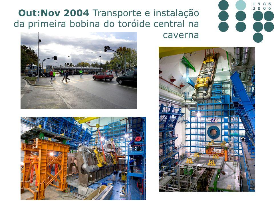 1 9 8 6 2 0 0 6 Out:Nov 2004 Transporte e instalação da primeira bobina do toróide central na caverna