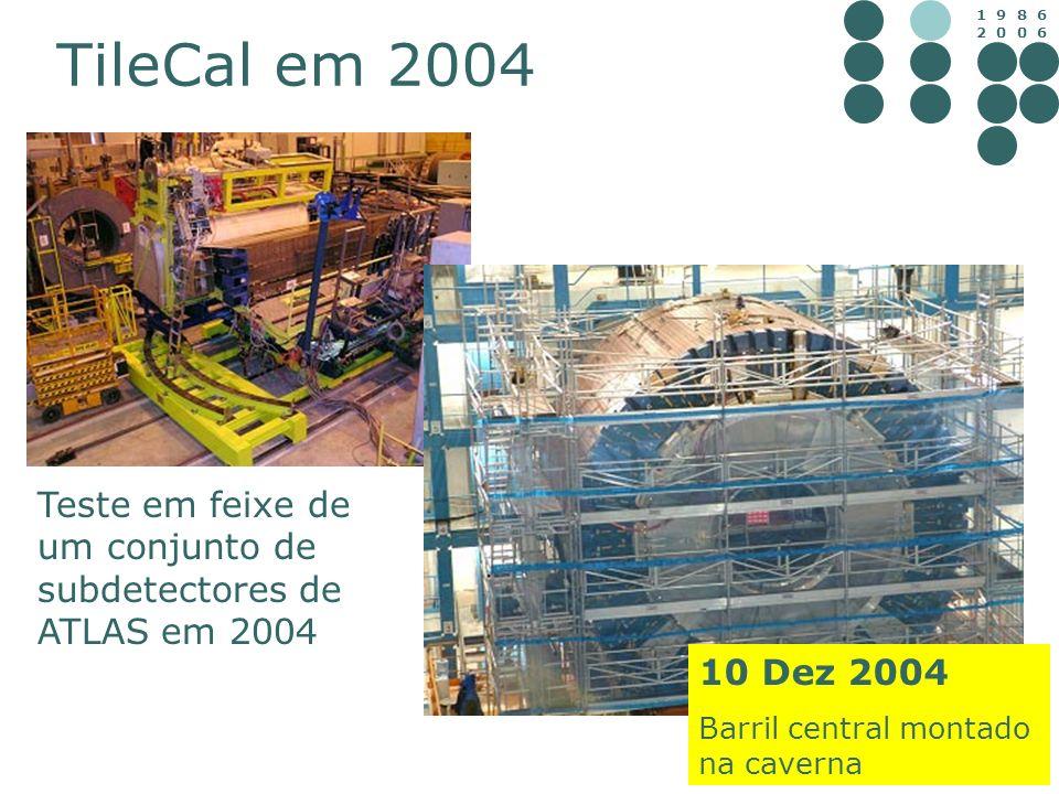 1 9 8 6 2 0 0 6 10 Dez 2004 Barril central montado na caverna Teste em feixe de um conjunto de subdetectores de ATLAS em 2004 TileCal em 2004