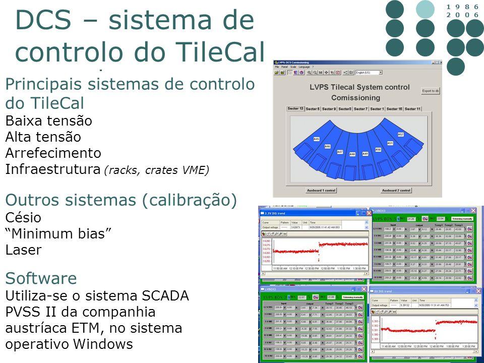 1 9 8 6 2 0 0 6 DCS – sistema de controlo do TileCal Principais sistemas de controlo do TileCal Baixa tensão Alta tensão Arrefecimento Infraestrutura