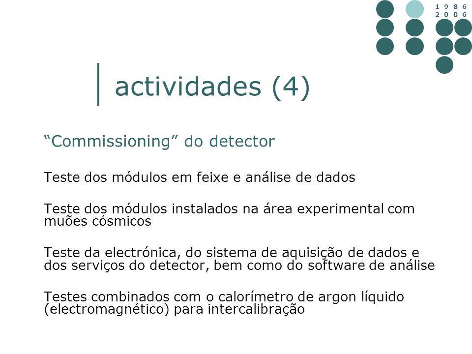 1 9 8 6 2 0 0 6 actividades (4) Commissioning do detector Teste dos módulos em feixe e análise de dados Teste dos módulos instalados na área experimen
