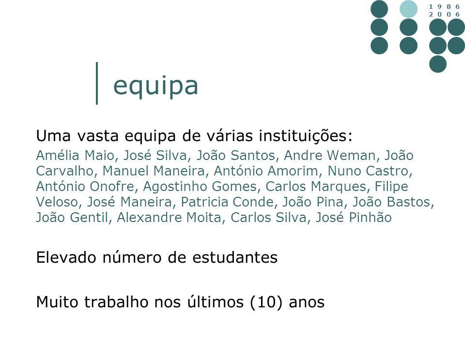 1 9 8 6 2 0 0 6 equipa Uma vasta equipa de várias instituições: Amélia Maio, José Silva, João Santos, Andre Weman, João Carvalho, Manuel Maneira, Antó