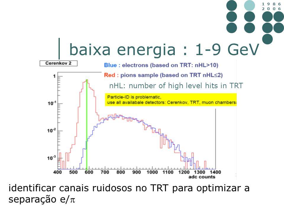 1 9 8 6 2 0 0 6 baixa energia : 1-9 GeV Blue : electrons (nHL>10) Red : pions sample (nHL 2) identificar canais ruidosos no TRT para optimizar a separ